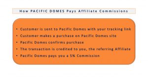 Infographic How Pacific Domes Pays Affiliates